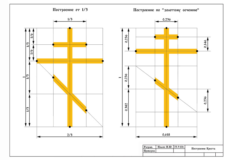 Размер православного креста на могилу из металла своими руками